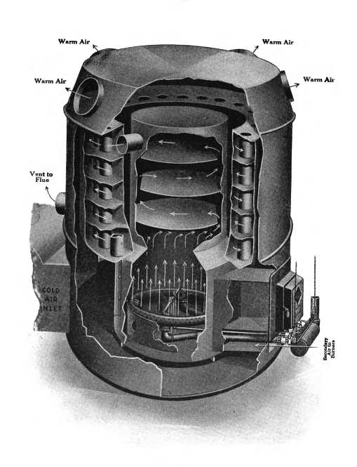 Draft furnace
